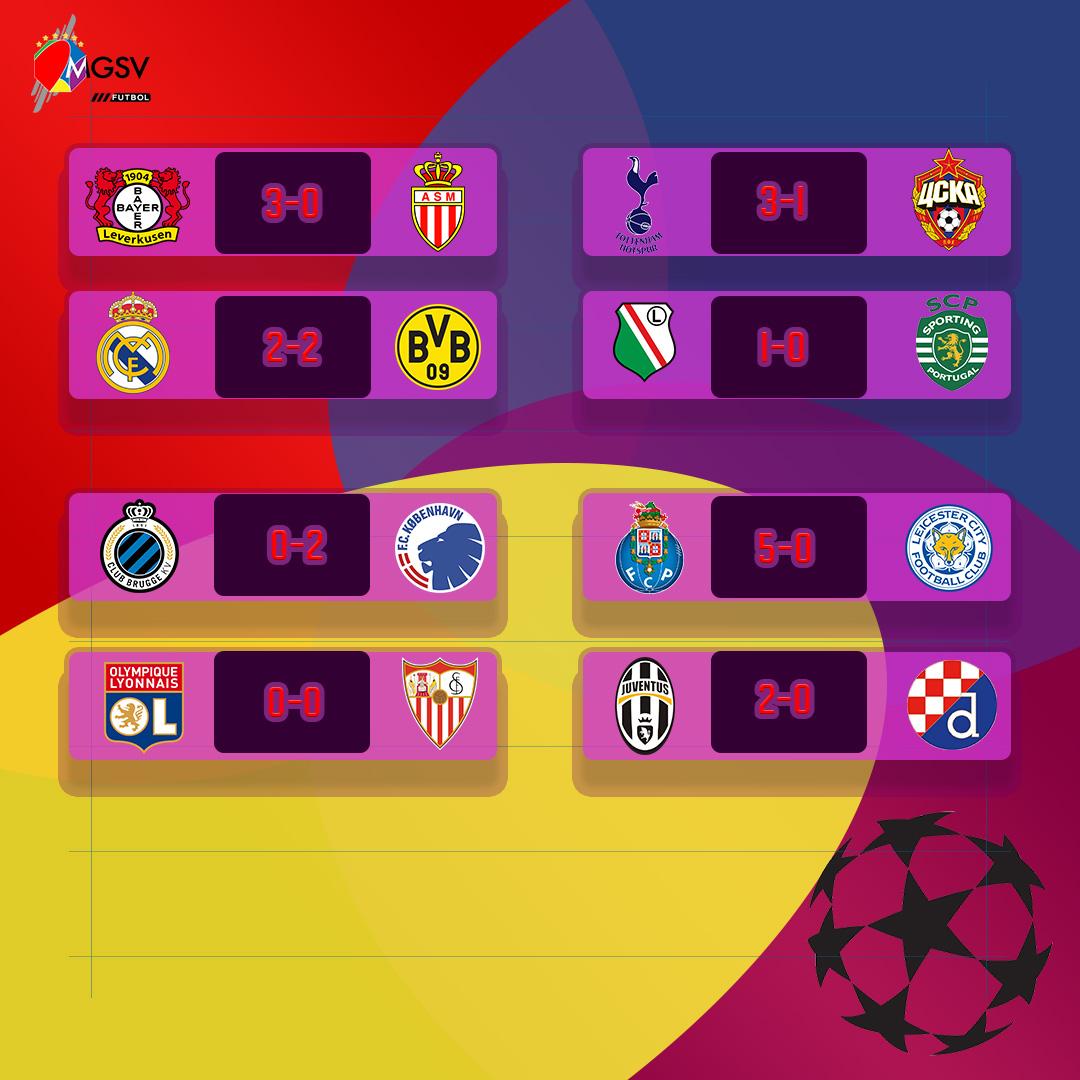scores-champions-league