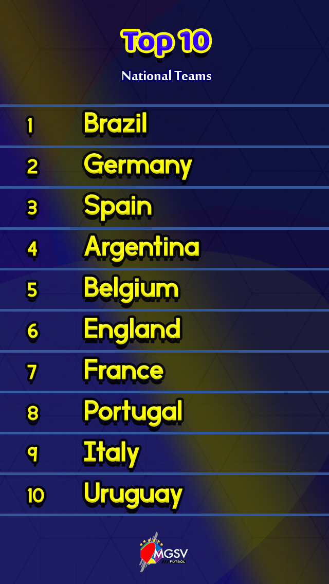 MGSVFutbol Top Ten National Teams