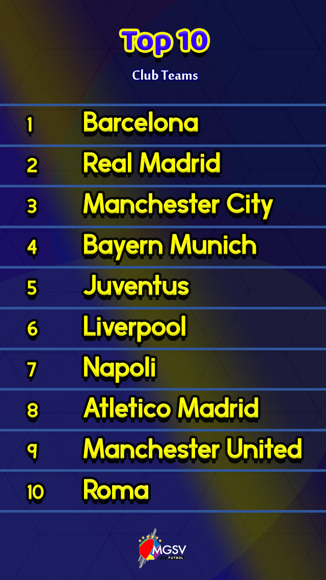 MGSVfutbol Top Ten Club Teams