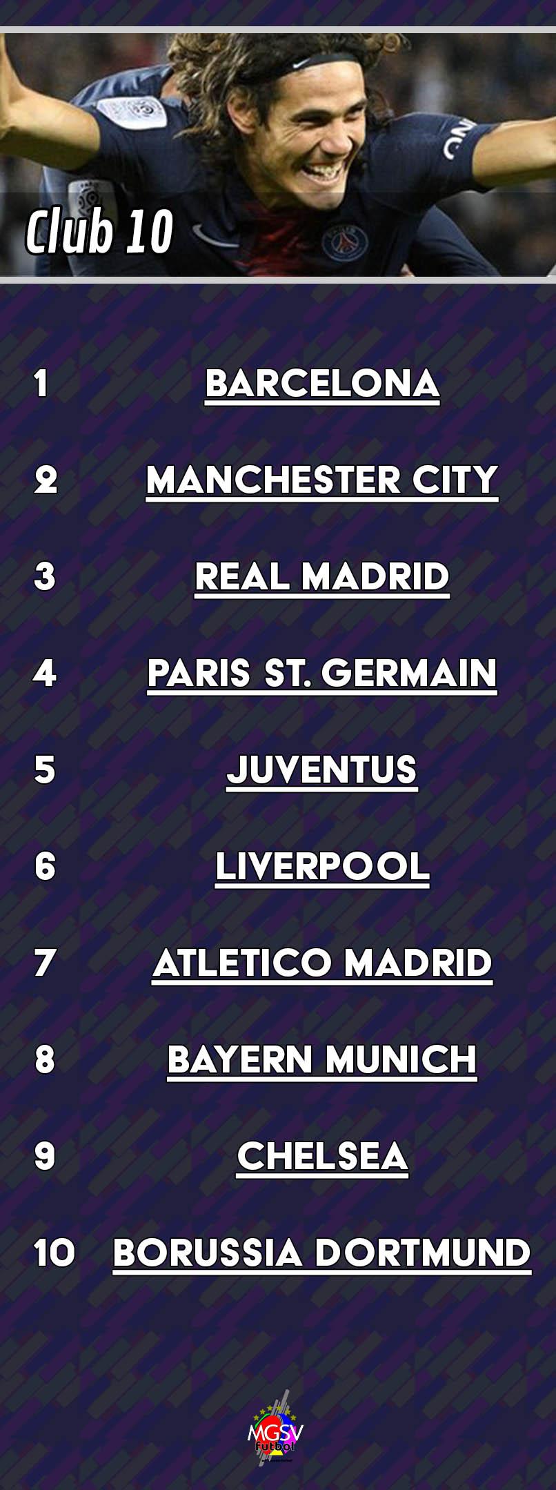 MGSVfutbol Top Ten Club Teams