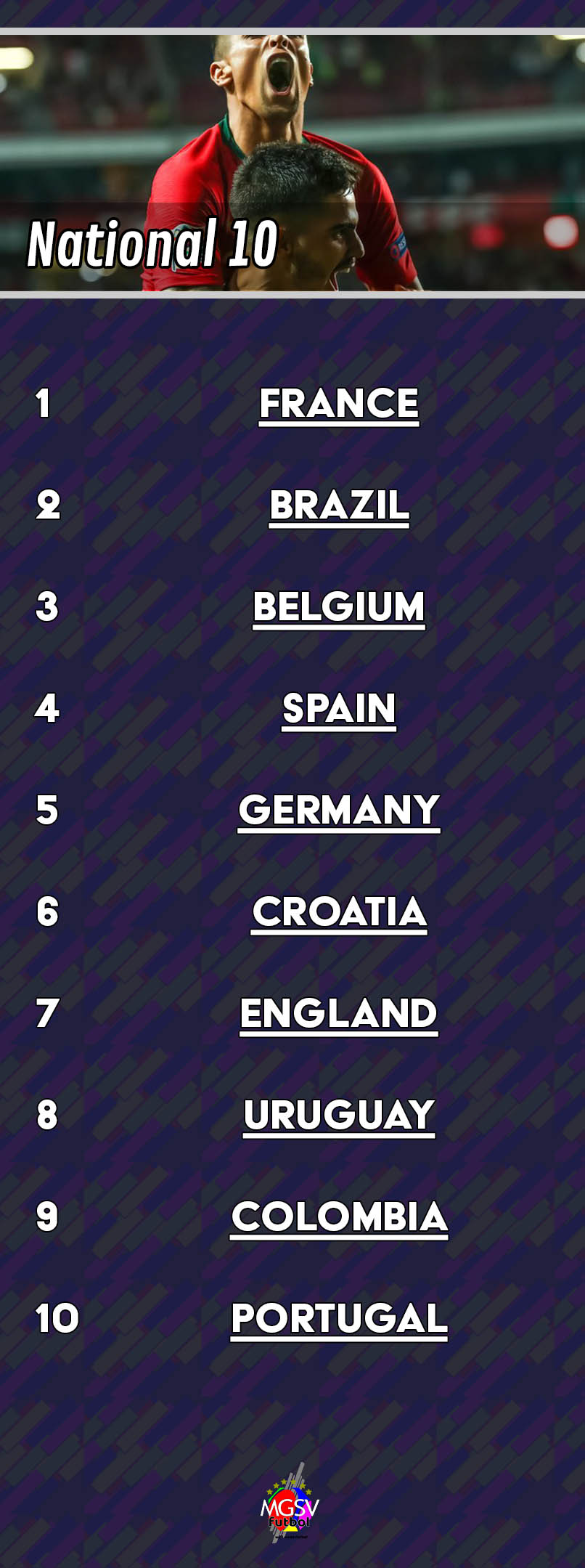 MGSVFutbol Top Ten National Teams