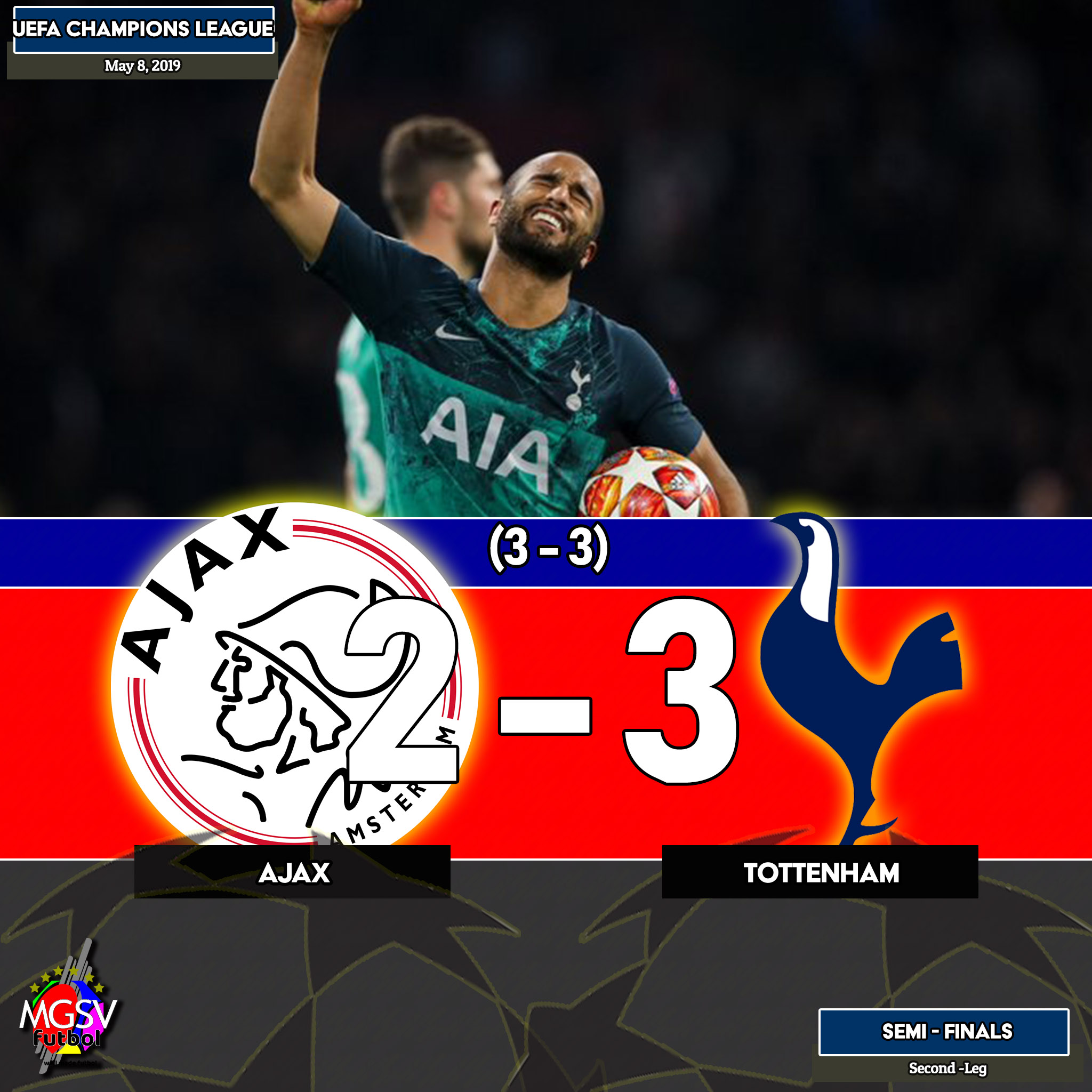 Lucas Moura Spurs Goals: An All-English Final For The 2018/19 Champions League