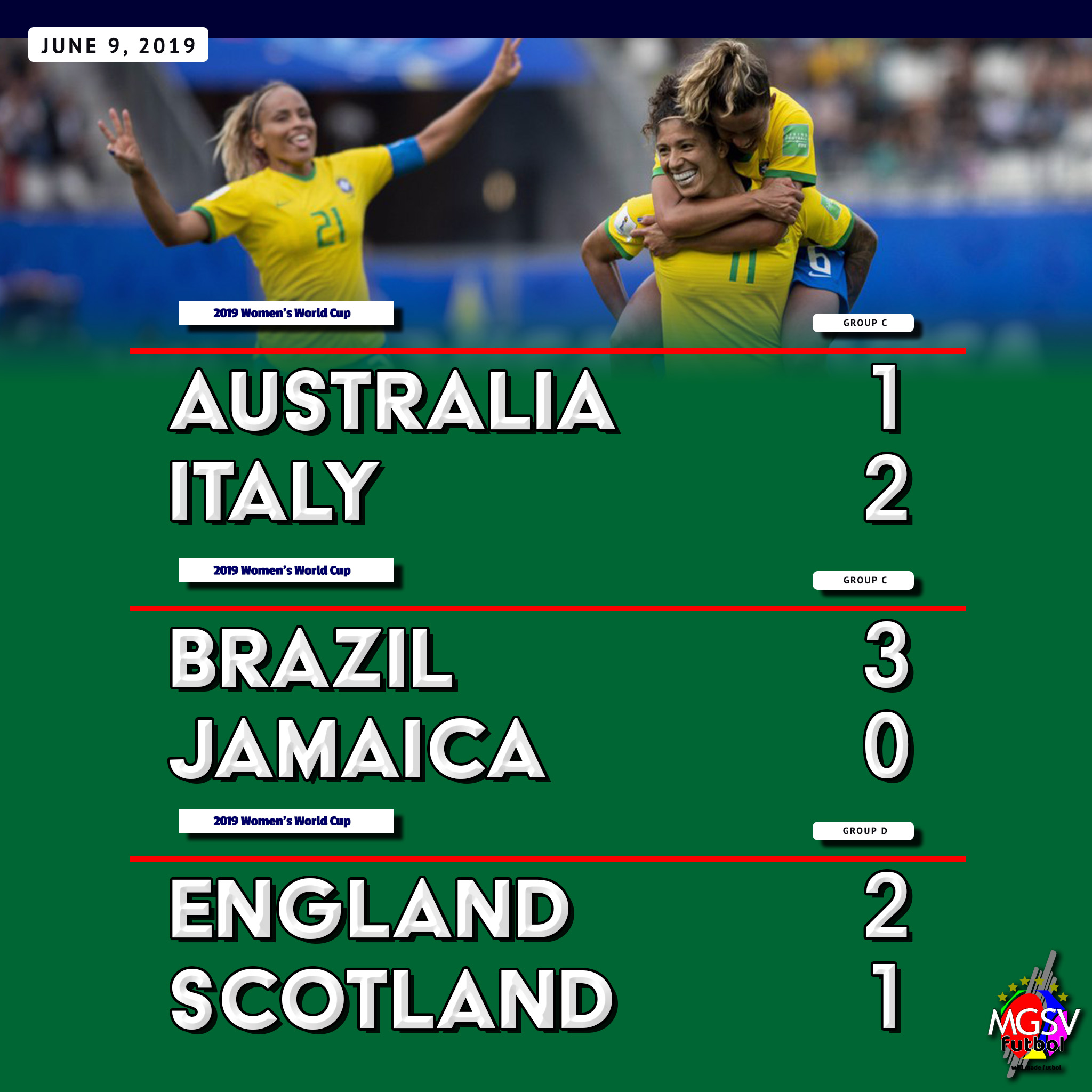 After the First round of the 2019 FIFA Women's World Cup